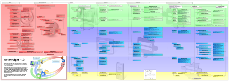 Click here to download the UML wallchart